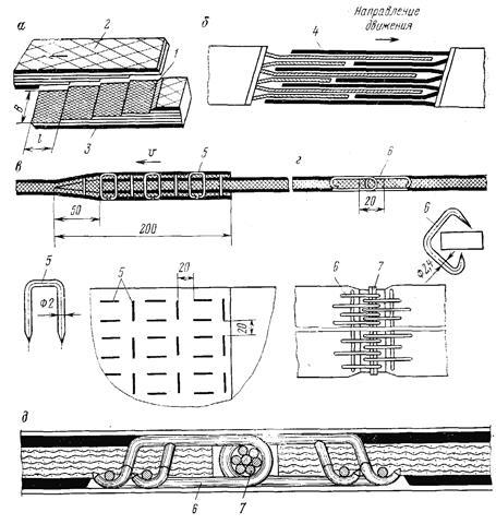 Ленточный конвейер 1л100у характеристики устройство элеваторов отопления
