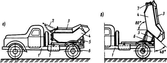 особенности транспортирования бетонной смеси