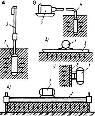 Уплотнение бетонной смеси вибратором способы куплю раствор бетона