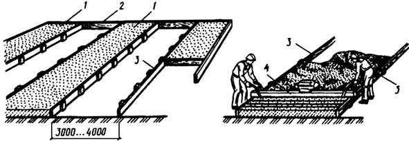 Производительность укладки бетонной смеси бетон курганской области купить