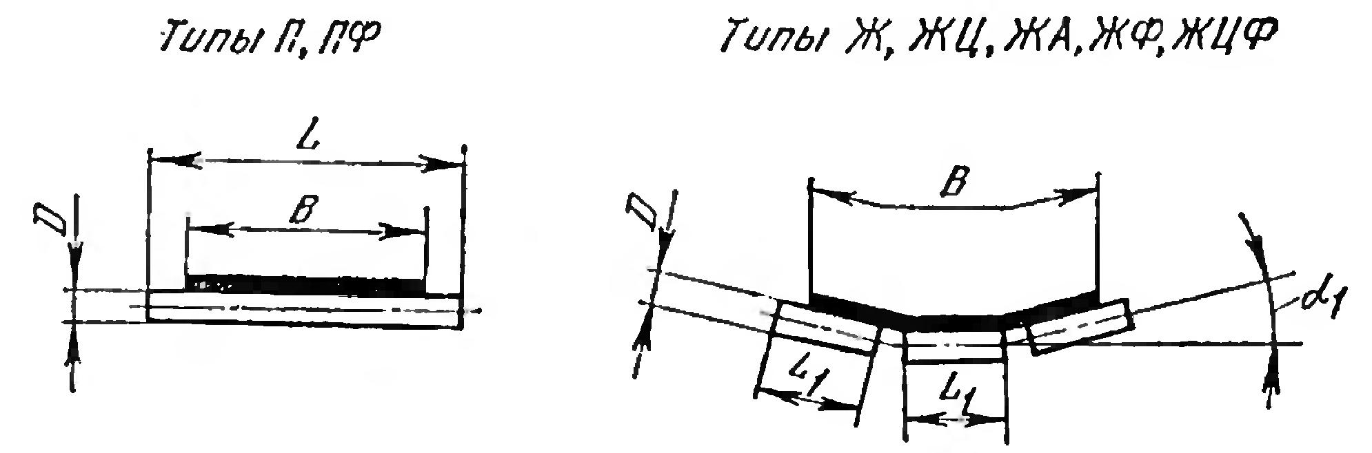 Длина роликов ленточных конвейеров пороги трубы на т4 транспортер