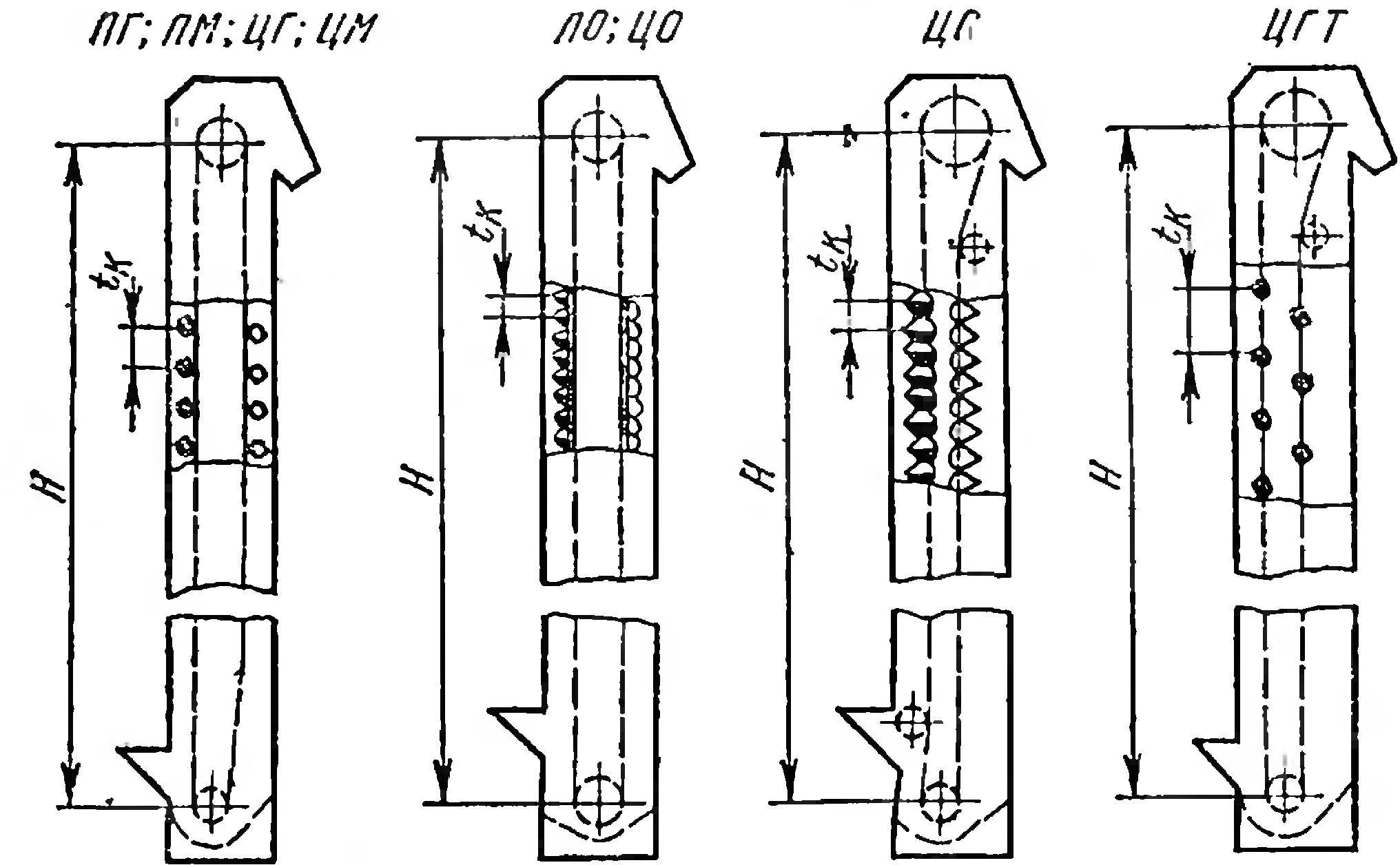 Размеры ковшей элеваторов сопло элеватора 7 мм