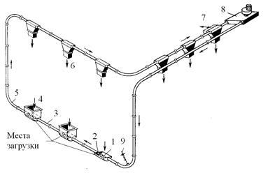 Трубчатые скребковые конвейеры авито киров транспортер