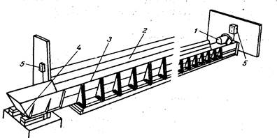 Кормовой транспортер твк вал привода для фольксваген транспортер