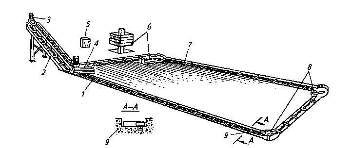 Работа скребкового транспортера по удалению навоза фольксваген транспортер т4 категория