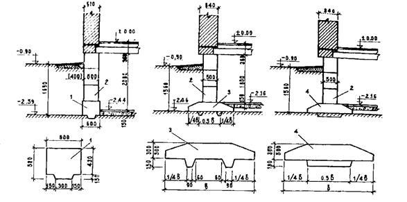 фундамент ленточного конвейера