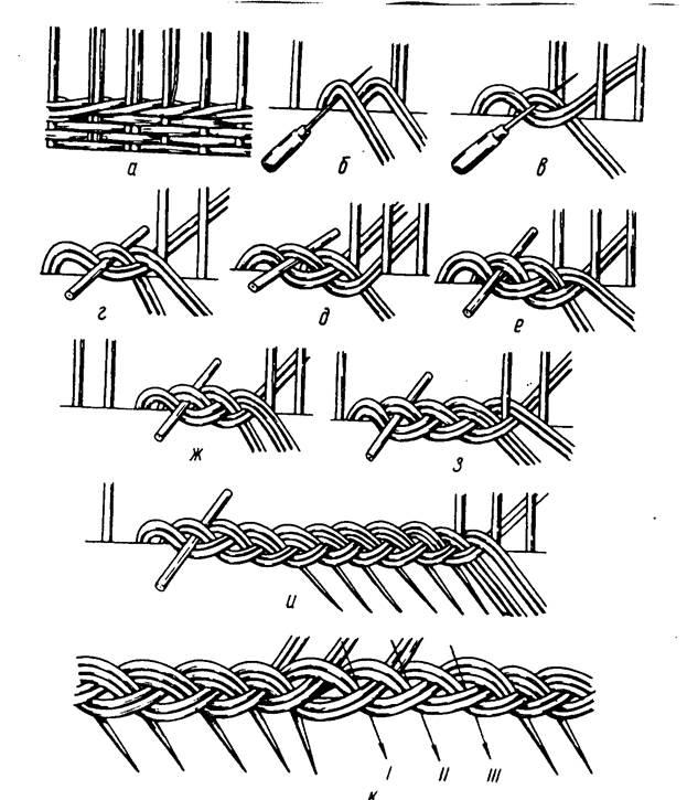 Картинки плетение и схемы