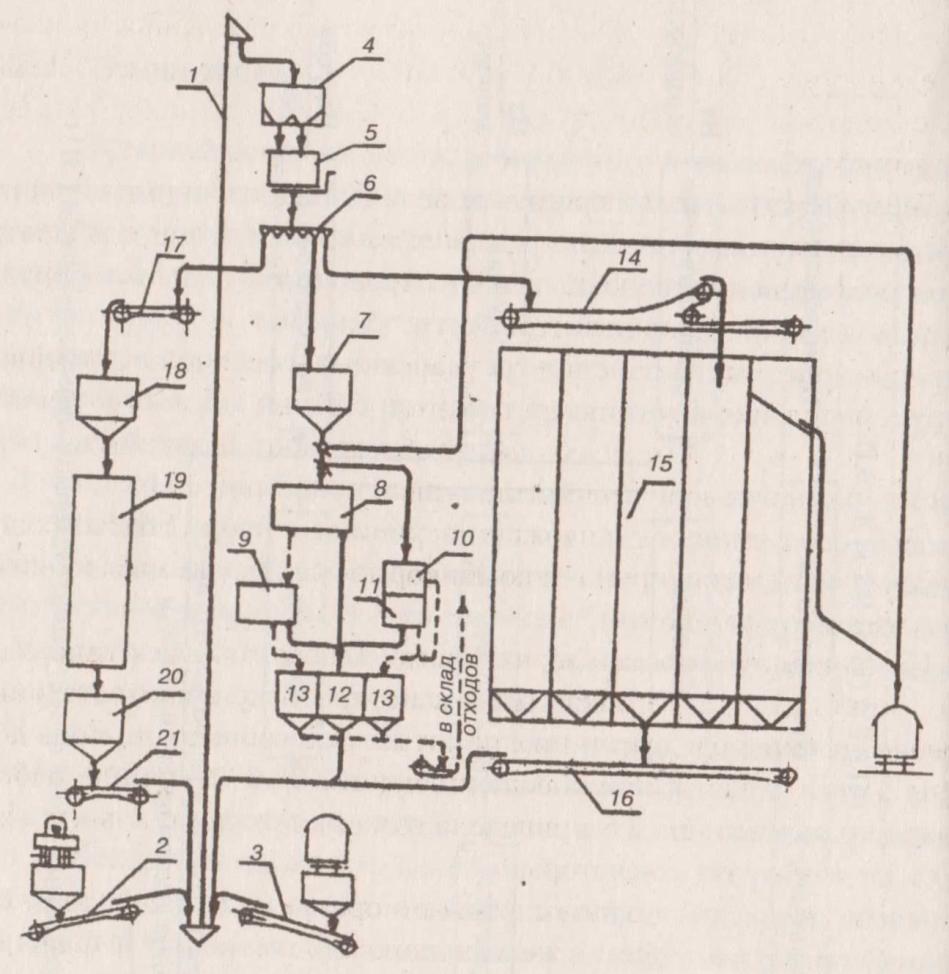 Элеваторы схема двухзвенный гусеничный транспортер фото