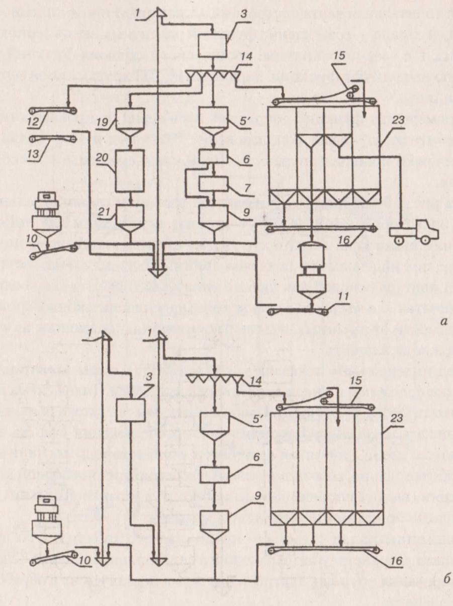 Принципиальные схемы элеватора прайсы на ролик для конвейера