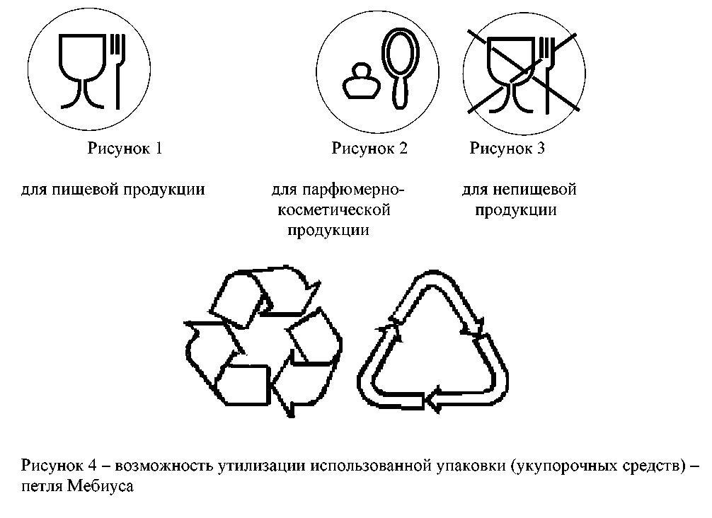 Каким Знаком Отличают Качественную Продукцию