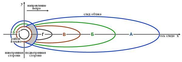 схема радиоактивного загрязнения местности в районе ядерного взрыва московский кредитный банк 8800