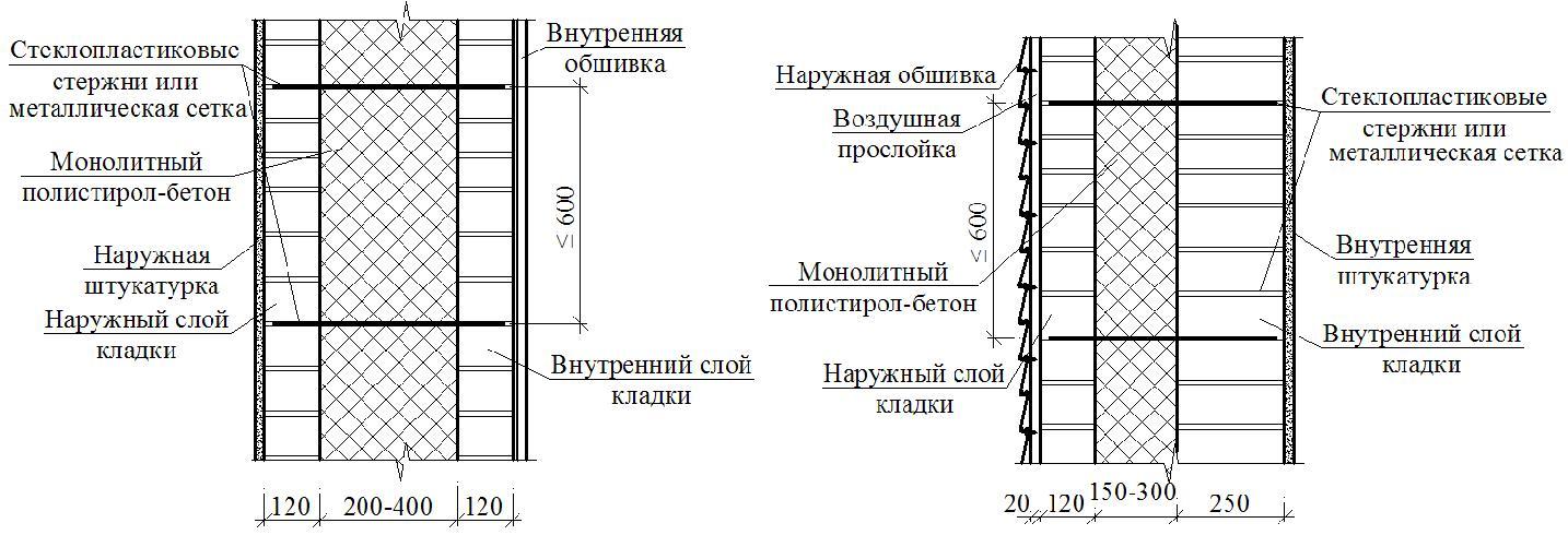 толщина наружной стены из кирпича с утеплителем