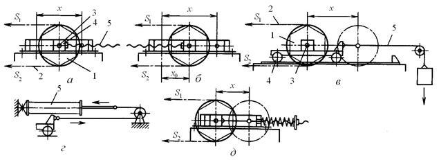 Назначение натяжных устройств на конвейерах ролики для ленточного транспортера