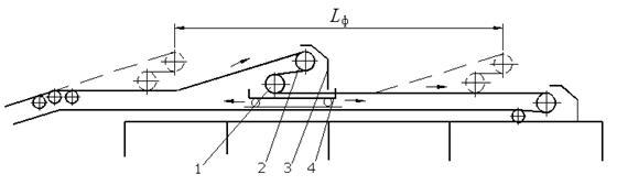 Производительность конвейеров при перемещении штучных грузов авито псков фольксваген транспортер