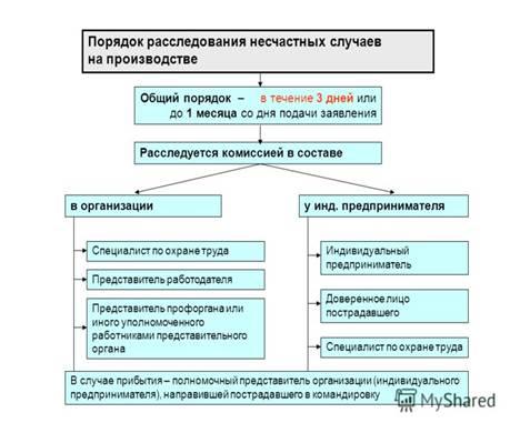 Понятие кадровой документации