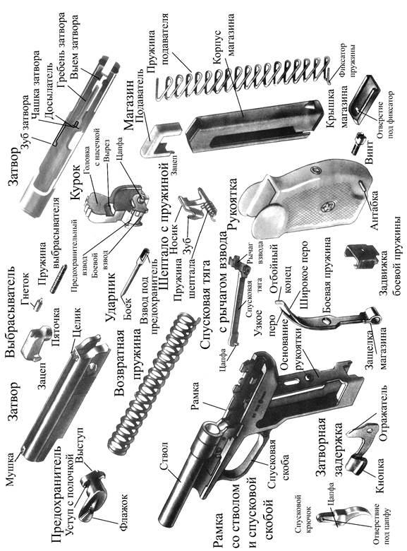 Картинки поздравление, составные части пистолета картинки макарова пистолета макарова