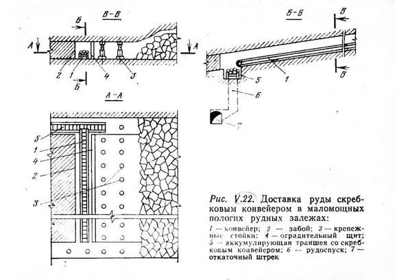 Доставка руд конвейером скачать чертеж конвейера ленточного в компасе