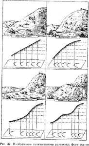Пояснительные подписи на картах