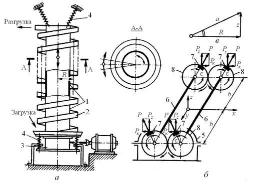 Привод вибрационного конвейера фольксваген транспортер 2020