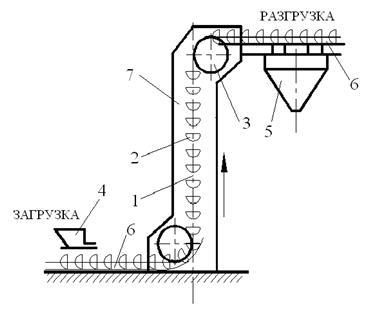 Расчет вертикального конвейера транспортер для машины платные дороги