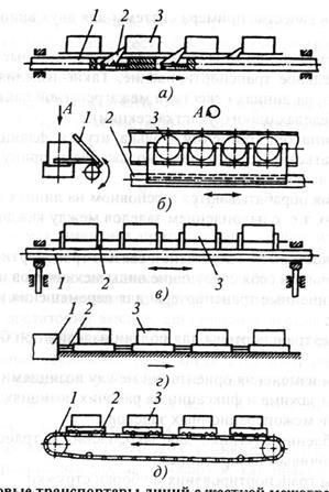 Шаговые транспортеры обзор новый транспортер