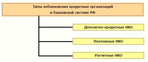 Черноземы на территории области занимают территории