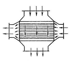 Рекуперативный теплообменник классификация Пластины теплообменника Этра ЭТ-251с Киров