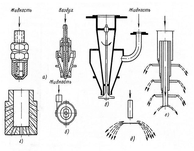 Теплообменники смешивающие Кожухотрубный испаритель ONDA LSE 518 Сарапул
