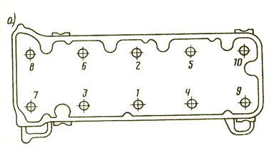 Порядок зажима головки блока цилиндров