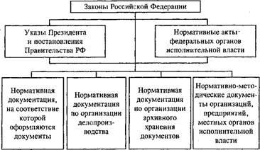 На какой бумаге оформлять документы