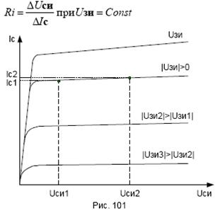 Устройство и принцип действия полевого транзистора