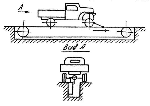 Конвейер для перемещения автомобилей ленточный конвейер тормозное устройство