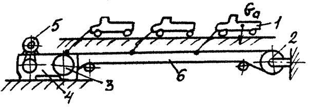 Конвейер тянущий тросовой транспортер tdi