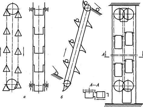 Ковшовые конвейеры и подъемники непрерывного действия элеватор электродвигателя это