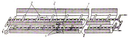 Недостатки скребковых конвейеров скребковый конвейер с одной цепью