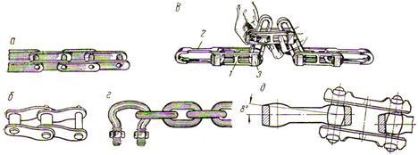 Виды цепей для конвейеров купить в калининграде фольксваген транспортер т4
