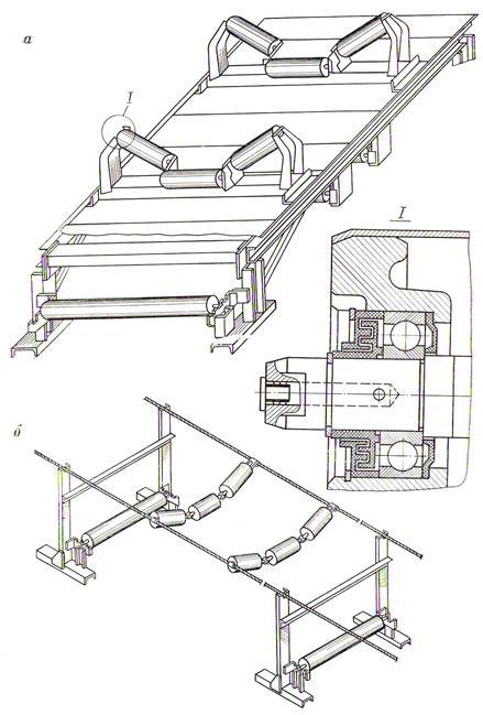 Основные элементы ленточного конвейера беловодский элеватор