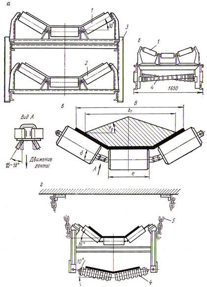 Конвейеры ленточные ставы замена троса ручника фольксваген транспортер
