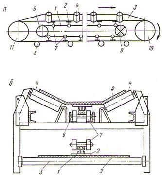 Схема конвейера с двумя двигателями транспортер т5 тюнинг