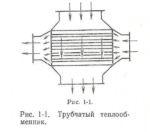 Уплотнения теплообменника Alfa Laval M15-BFG Сергиев Посад