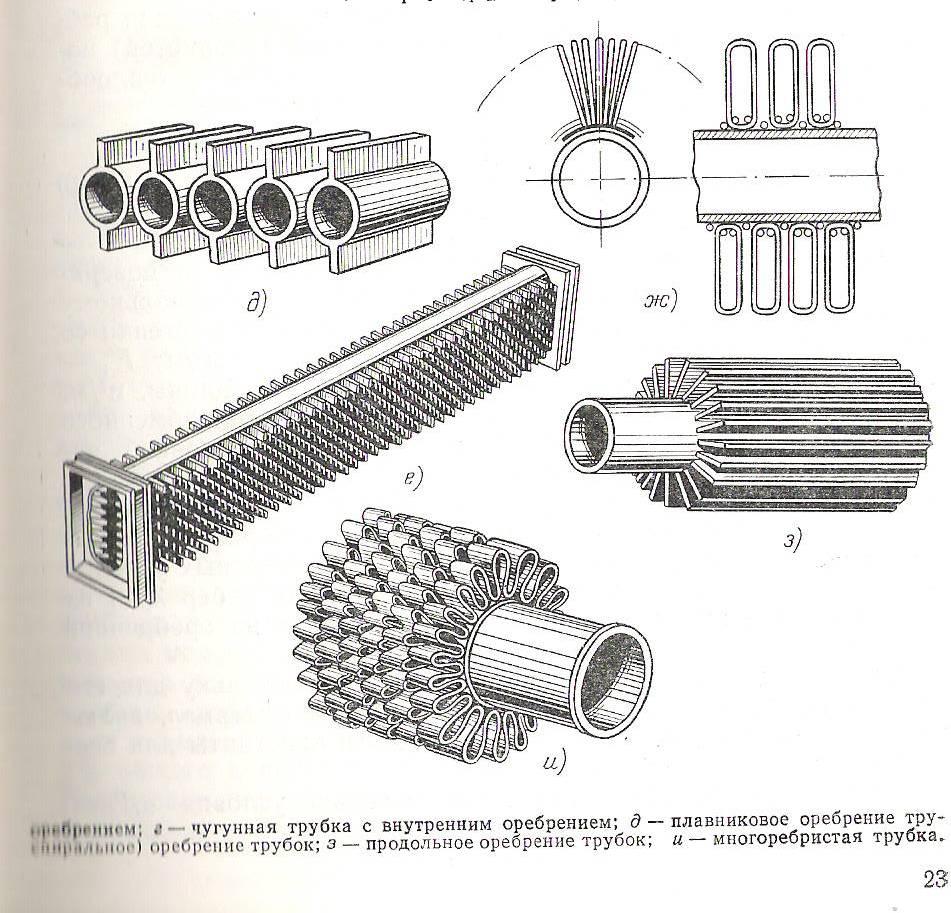 Теплообменник с ребристой поверхностью Теплообменник кожухотрубный (кожухотрубчатый) типа ККГ Азов