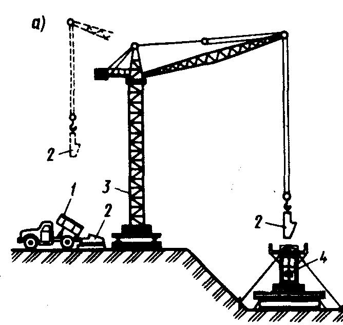 бетонирование кран бадья