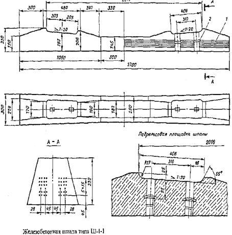 Достоинства железобетонных шпал заводы жби балашиха