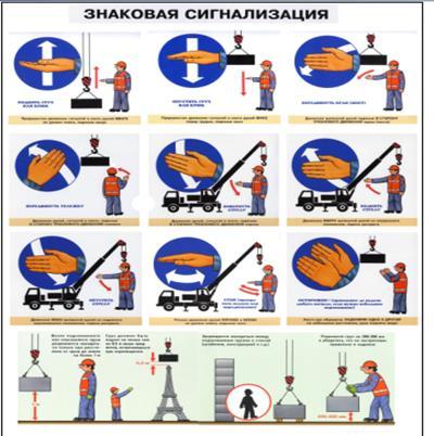 снять квартиру знаковая сигнализация стропальщика в картинках с пояснениями в казахстане делайте ставку всяких