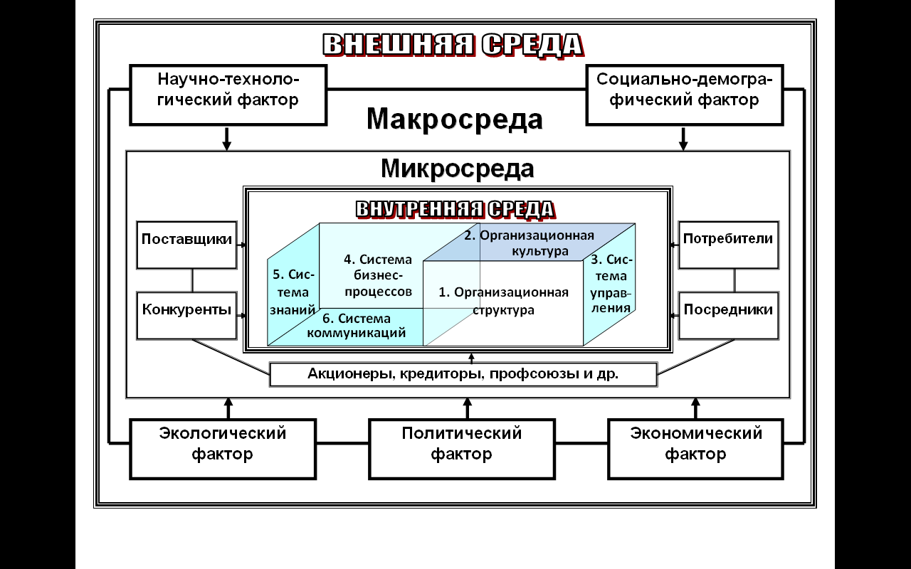 На основании каких факторов нужно делать анализ матча и где брать дополнительную информацию