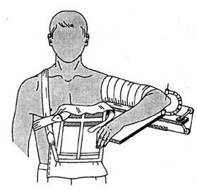 Шина цито для плечевого сустава вращение в суставе головки ребра по оси