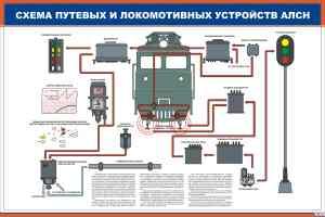 Локомотивная аппаратура АЛСН