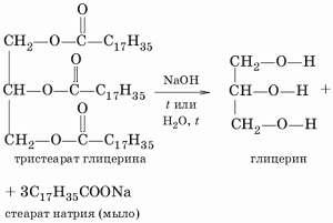 Химические свойства карбоновых кислот и их производных