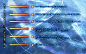 Информационные и коммуникационные технологии в учебном процессе