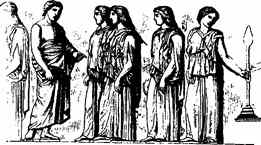 Древнегреческая культура: периоды архаики, классический и эллинизм